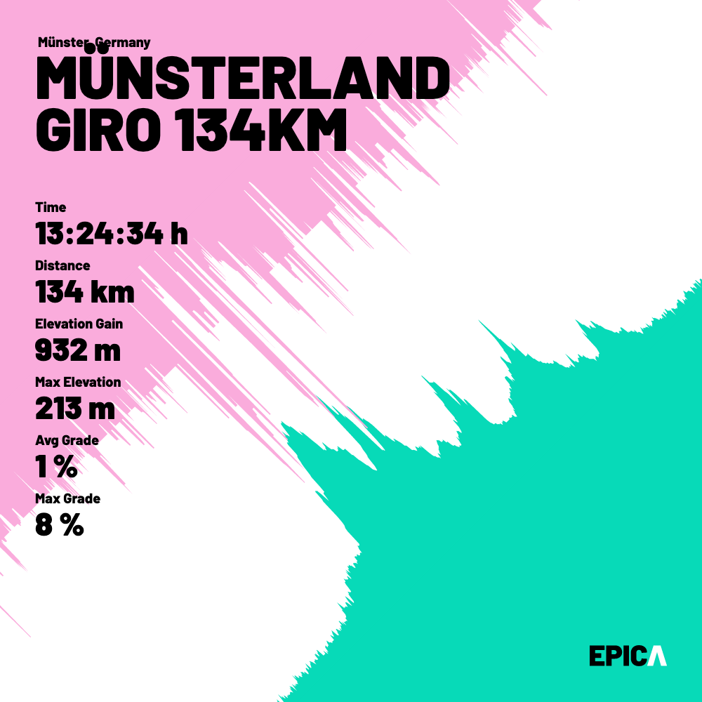 Lower resolution, download version. The white stripe, looking like a jaw, is the gap between your pink velocity and your mint altitude data.