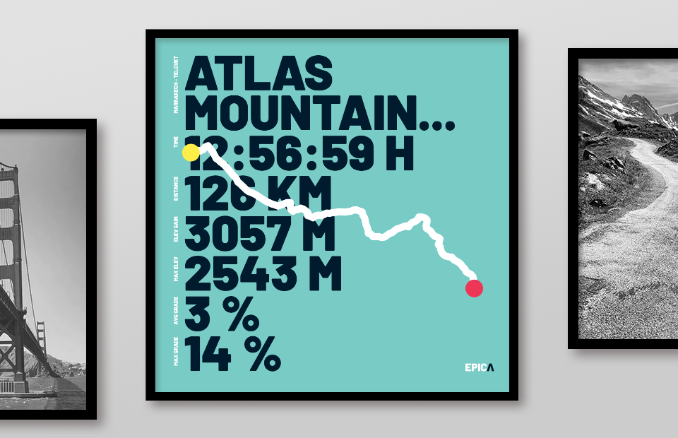 This typography based visualization makes sure that the pure facts of your effort stick out.